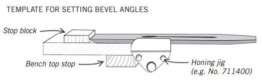 template bevel angles